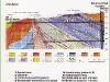 Geologický profil-Ida