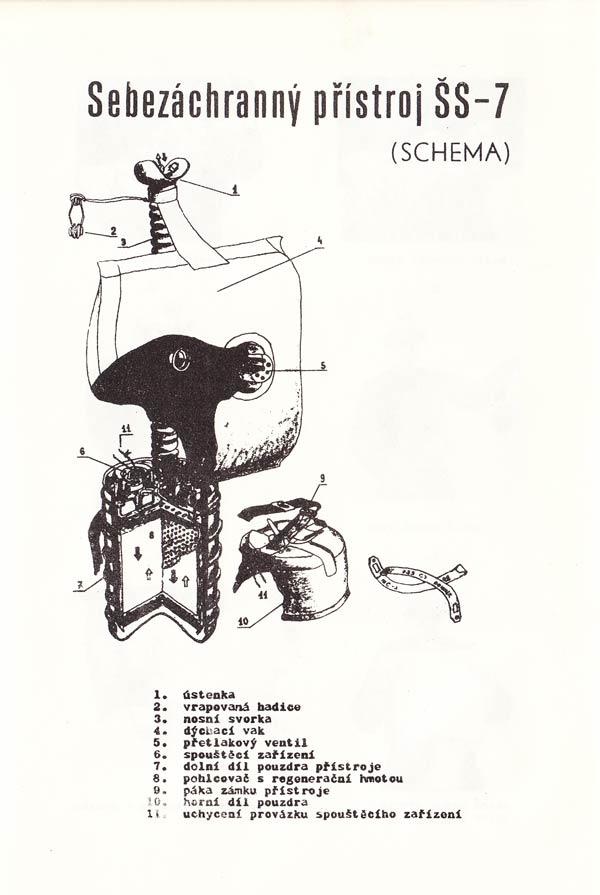 SŠ-7 – popis přístroje